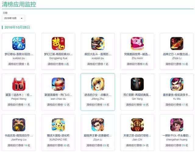 什么情况?App Store付费榜前55名有38款游戏被移出