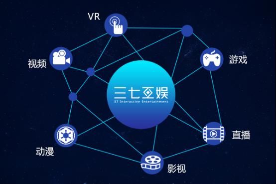 三七互娱Q3净利2.66亿,夯实游戏业务,以VR布局未来