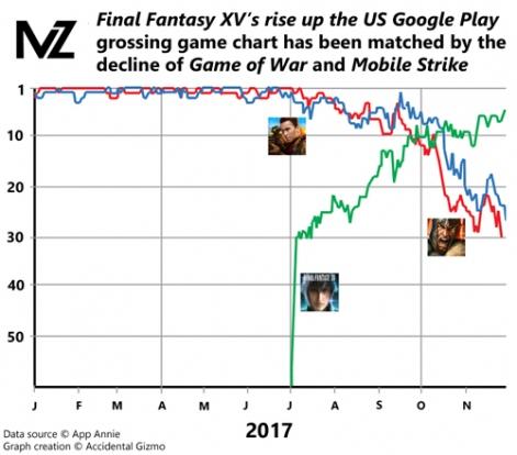 停止向老游戏输血,《MZ》开发商打的什么算盘?
