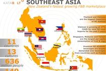 【东南亚出海秀】东南亚MOBA霸主,《无尽对决》份额3倍领先《王者荣耀》