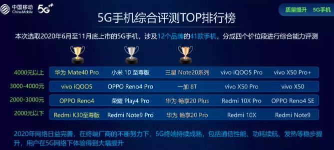比电竞手机还能打,Mate 40 Pro竟然是年度最佳游戏手机