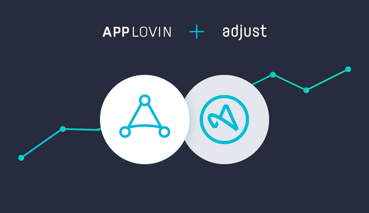 AppLovin收购移动应用数据监测公司Adjust,实现全球技术平台再升级