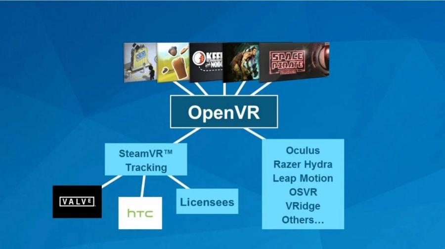 学习 VR 开发之前,这 7 个容易混淆的概念一定要理清