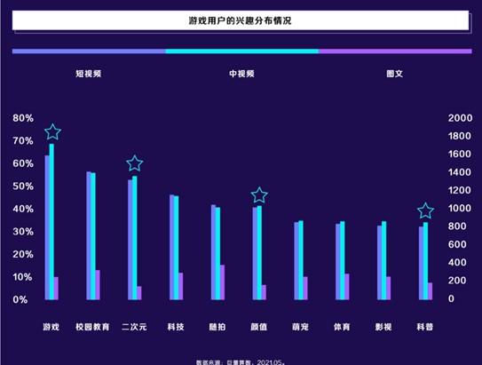 蝉大师发布游戏直播数据平台:游戏营销新蓝海 达人变现新思路